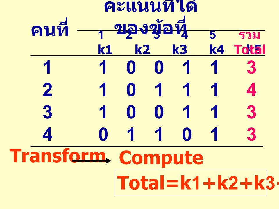 คนที่ 12345 k1 k2 k3 k4 k5 Transform Compute Total=k1+k2+k3+k4+k5 คะแนนที่ได้ ของข้อที่ 110011210111310011401101110011210111310011401101 รวม Total 343