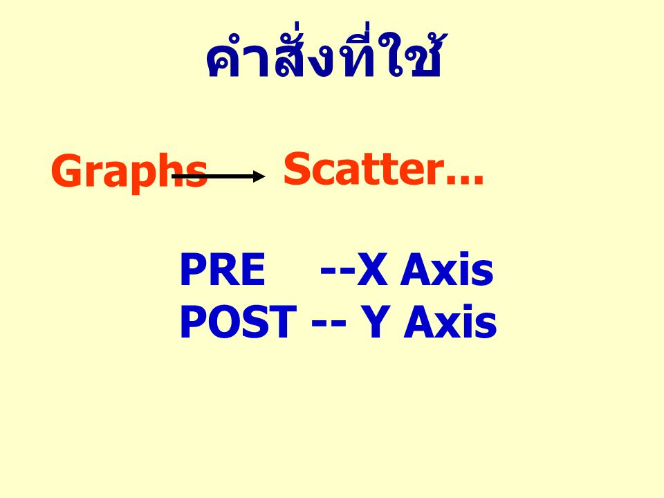 Graphs Scatter... คำสั่งที่ใช้ PRE --X Axis POST -- Y Axis