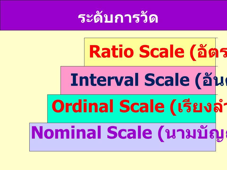 Interval Scale ( อันตรภาค ) ระดับการวัด Ordinal Scale ( เรียงลำดับ ) Ratio Scale ( อัตราส่วน Nominal Scale ( นามบัญญัติ )