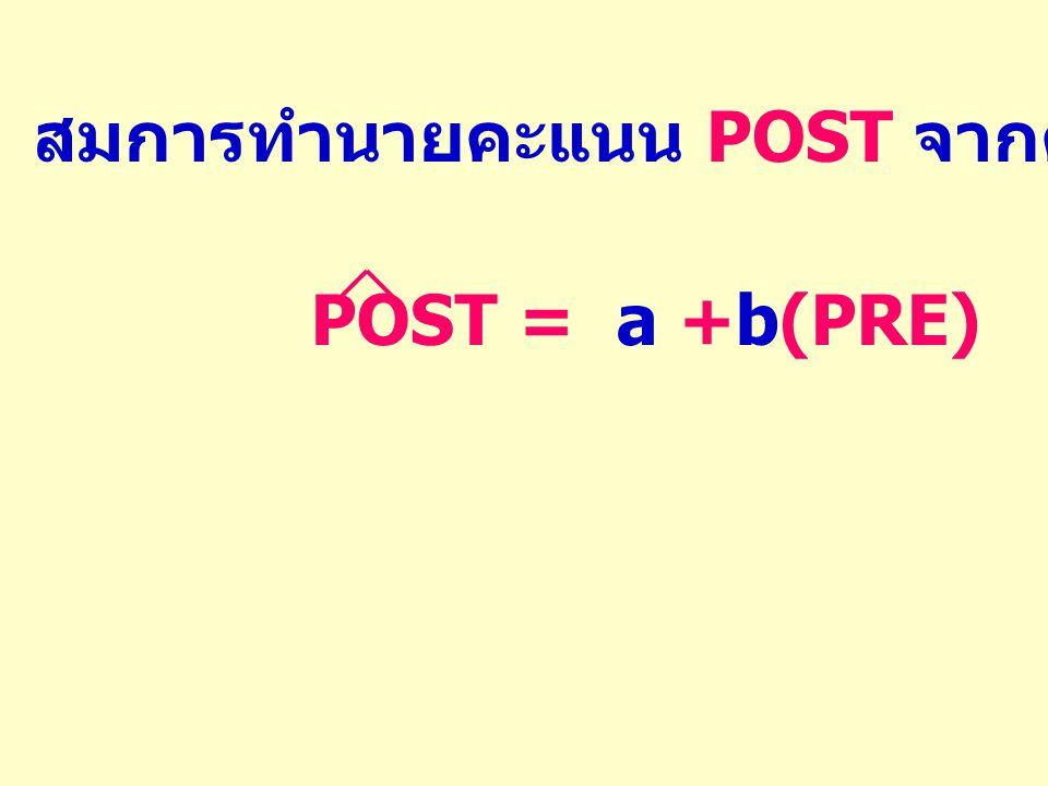 สมการทำนายคะแนน POST จากคะแนน PRE POST = a +b(PRE)