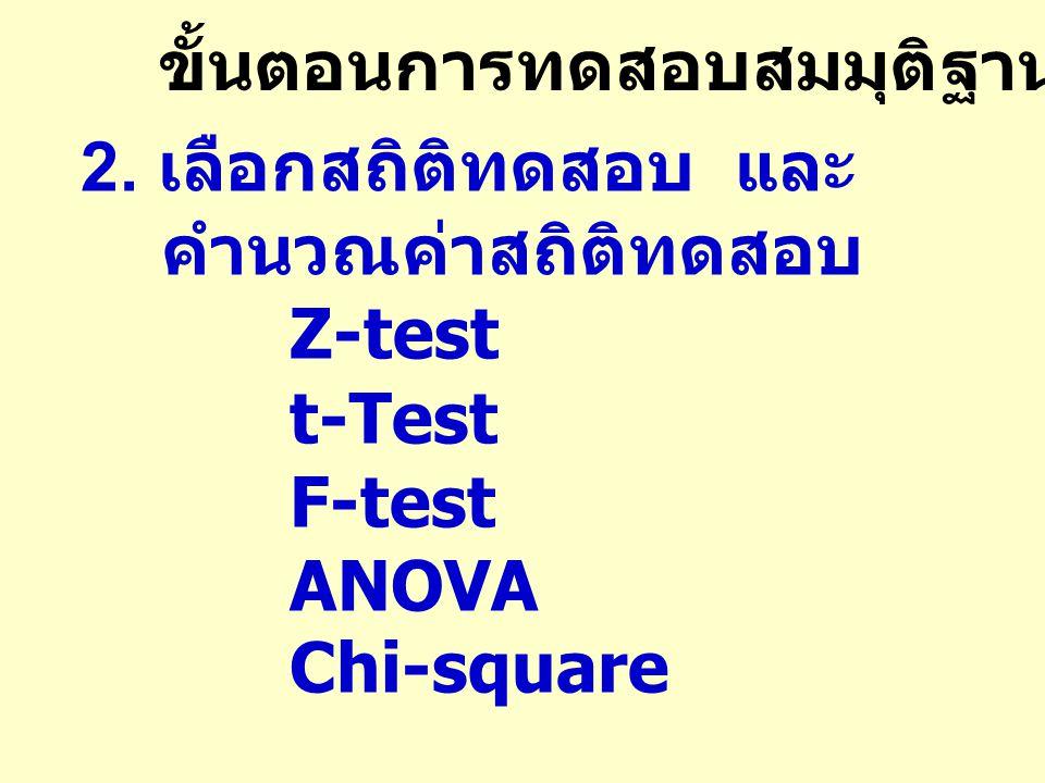 ขั้นตอนการทดสอบสมมุติฐาน ( ต่อ ) 2. เลือกสถิติทดสอบ และ คำนวณค่าสถิติทดสอบ Z-test t-Test F-test ANOVA Chi-square