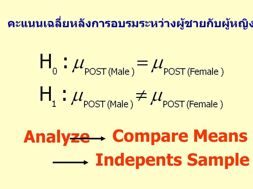 คะแนนเฉลี่ยหลังการอบรมระหว่างผู้ชายกับผู้หญิงต่างกันหรือไม่ Analyze Compare Means Indepents Sample t-Test…