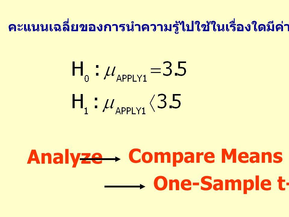 คะแนนเฉลี่ยของการนำความรู้ไปใช้ในเรื่องใดมีค่าต่ำกว่า 3.5 หรือไม่ Analyze Compare Means One-Sample t-Test…