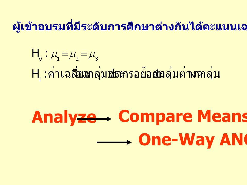 ผู้เข้าอบรมที่มีระดับการศึกษาต่างกันได้คะแนนเฉลี่ยหลังอบรมต่างกันหรือไม่ Analyze Compare Means One-Way ANOVA…