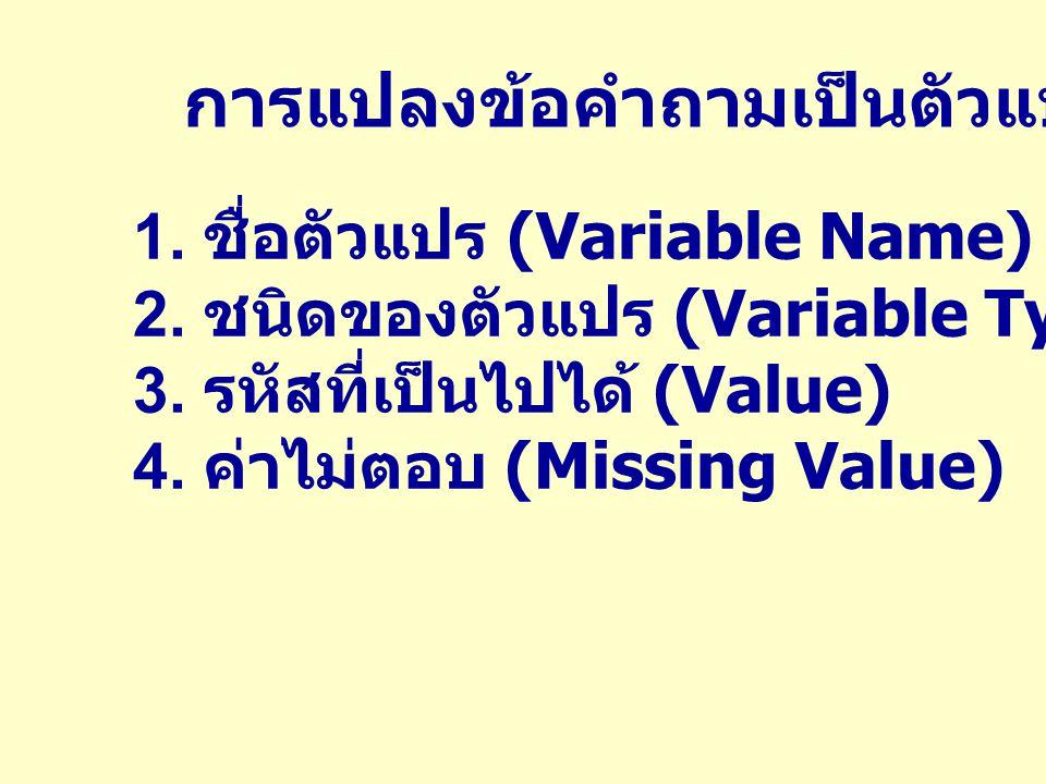 การแปลงข้อคำถามเป็นตัวแปร 1. ชื่อตัวแปร (Variable Name) 2. ชนิดของตัวแปร (Variable Type) 3. รหัสที่เป็นไปได้ (Value) 4. ค่าไม่ตอบ (Missing Value)