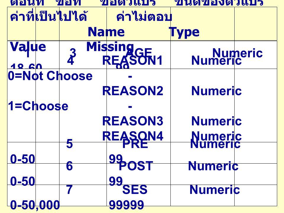 ตอนที่ ข้อที่ ชื่อตัวแปร ชนิดของตัวแปร ค่าที่เป็นไปได้ ค่าไม่ตอบ Name Type Value Missing 2 1 KNOW1 Numeric 1-4 9 2 KNOW2 Numeric 1-4 9 3 KNOW3 Numeric 1-4 9 4 KNOW4 Numeric 1-4 9 5 KNOW5 Numeric 1-4 9 3 1 ORDER1 Numeric 1-5 9 ORDER2 Numeric 1-5 9 ORDER3 Numeric 1-5 9 ORDER4 Numeric 1-5 9 ORDER5 Numeric 1-5 9