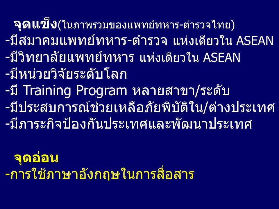 จุดแข็ง (ในภาพรวมของแพทย์ทหาร-ตำรวจไทย) -มีสมาคมแพทย์ทหาร-ตำรวจ แห่งเดียวใน ASEAN -มีวิทยาลัยแพทย์ทหาร แห่งเดียวใน ASEAN -มีหน่วยวิจัยระดับโลก -มี Tra