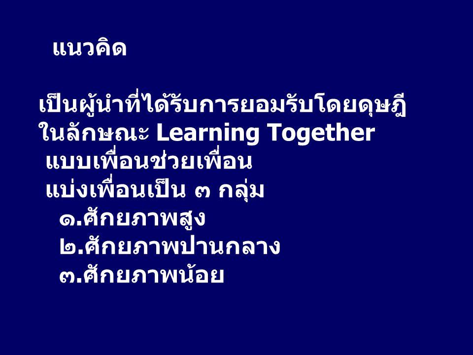 แนวคิด เป็นผู้นำที่ได้รับการยอมรับโดยดุษฎี ในลักษณะ Learning Together แบบเพื่อนช่วยเพื่อน แบ่งเพื่อนเป็น ๓ กลุ่ม ๑.ศักยภาพสูง ๒.ศักยภาพปานกลาง ๓.ศักยภาพน้อย