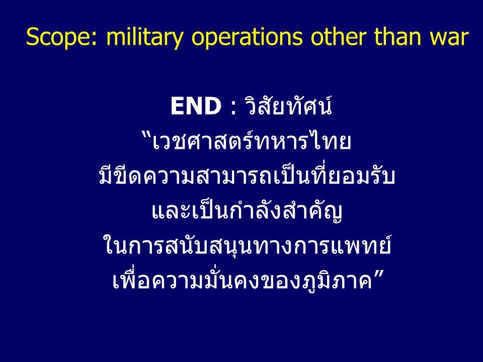 Scope: military operations other than war END : วิสัยทัศน์ เวชศาสตร์ทหารไทย มีขีดความสามารถเป็นที่ยอมรับ และเป็นกำลังสำคัญ ในการสนับสนุนทางการแพทย์ เพื่อความมั่นคงของภูมิภาค