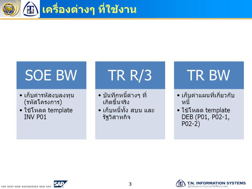 เครื่องต่างๆ ที่ใช้งาน SOE BW เก็บค่ารหัสงบลงทุน (รหัสโครงการ) ใช้โหลด template INV P01 TR R/3 บันทึกหนี้ต่างๆ ที่ เกิดขึ้นจริง เก็บหนี้ทั้ง สบน และ ร