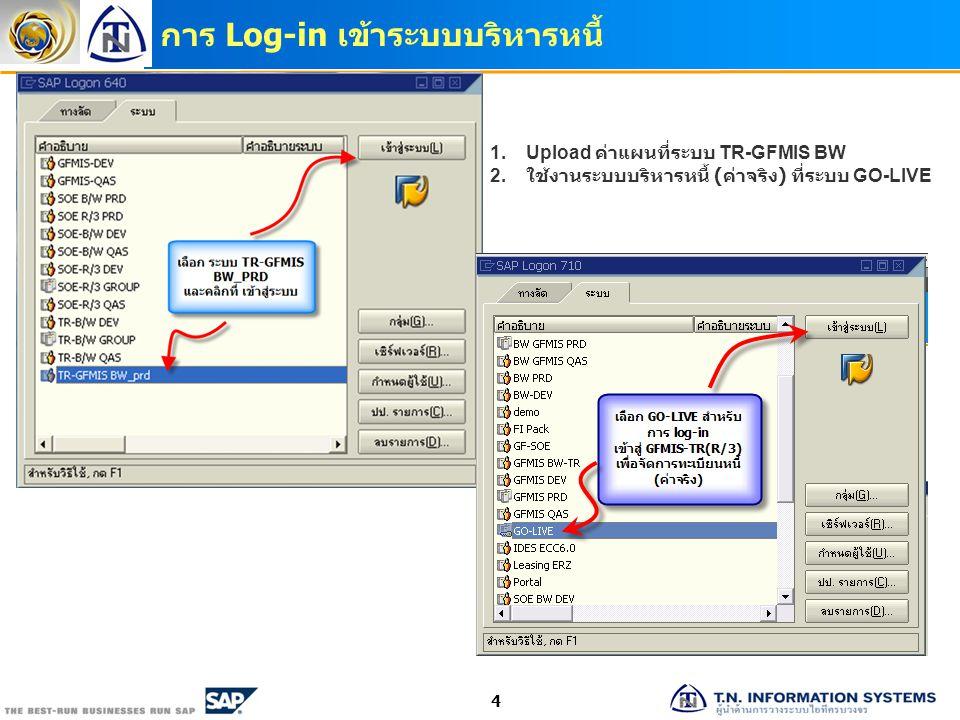 การ Log-in เข้าระบบบริหารหนี้ 4 1.Upload ค่าแผนที่ระบบ TR-GFMIS BW 2. ใช้งานระบบบริหารหนี้ ( ค่าจริง ) ที่ระบบ GO-LIVE