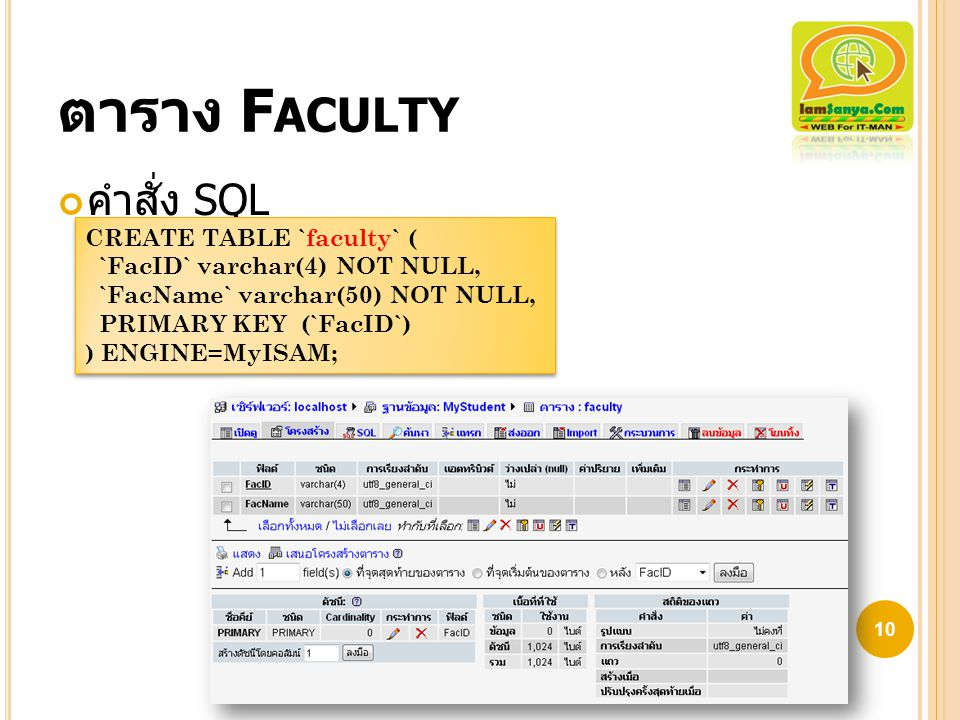 ตาราง F ACULTY คำสั่ง SQL 10 CREATE TABLE `faculty` ( `FacID` varchar(4) NOT NULL, `FacName` varchar(50) NOT NULL, PRIMARY KEY (`FacID`) ) ENGINE=MyIS