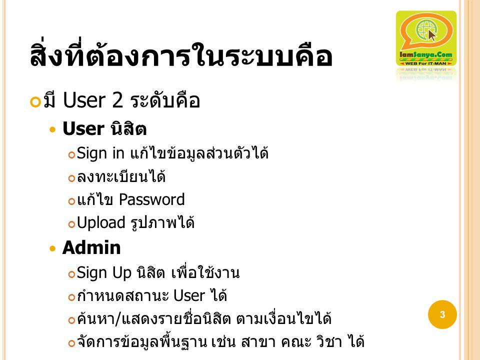 สิ่งที่ต้องการในระบบคือ มี User 2 ระดับคือ User นิสิต Sign in แก้ไขข้อมูลส่วนตัวได้ ลงทะเบียนได้ แก้ไข Password Upload รูปภาพได้ Admin Sign Up นิสิต เ