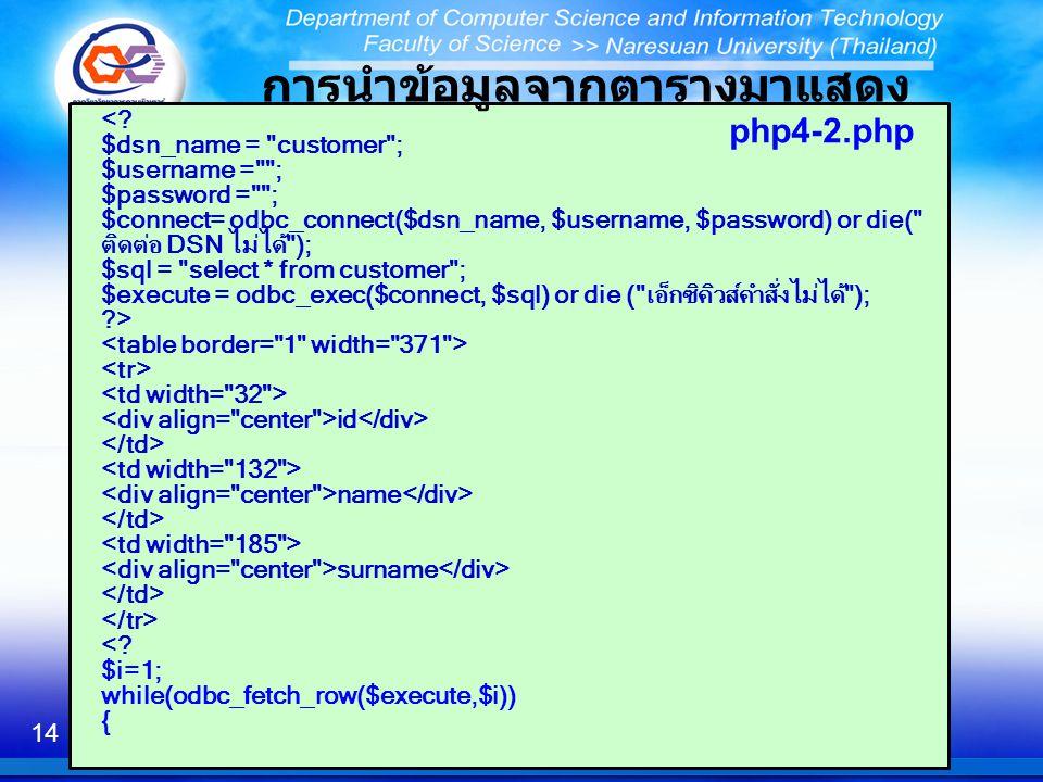 id name surname <? $i=1; while(odbc_fetch_row($execute,$i)) { 14 การนำข้อมูลจากตารางมาแสดง php4-2.php