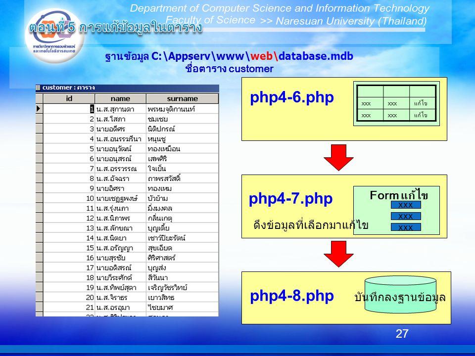 ฐานข้อมูล C:\Appserv\www\web\database.mdb ชื่อตาราง customer 27 php4-6.php php4-7.php php4-8.php บันทึกลงฐานข้อมูล xxx Form แก้ไข xxx แก้ไข xxx แก้ไข