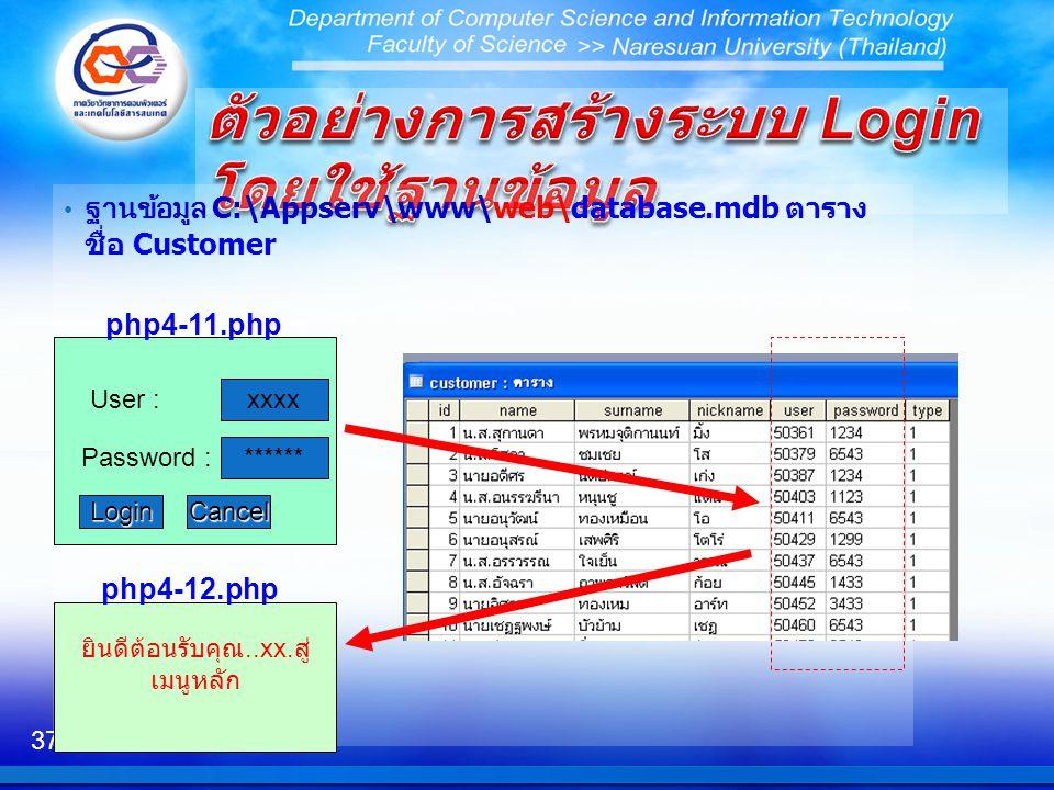 ฐานข้อมูล C:\Appserv\www\web\database.mdb ตาราง ชื่อ Customer 37 xxxx ****** LoginCancel User : Password : ยินดีต้อนรับคุณ..xx. สู่ เมนูหลัก php4-11.p