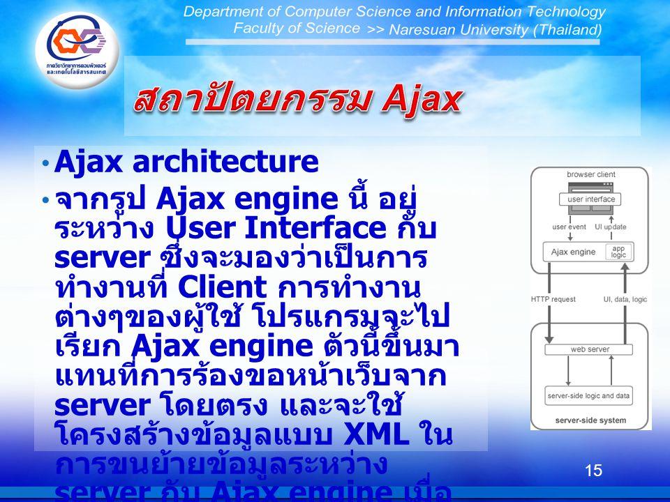 Ajax architecture จากรูป Ajax engine นี้ อยู่ ระหว่าง User Interface กับ server ซึ่งจะมองว่าเป็นการ ทำงานที่ Client การทำงาน ต่างๆของผู้ใช้ โปรแกรมจะไป เรียก Ajax engine ตัวนี้ขึ้นมา แทนที่การร้องขอหน้าเว็บจาก server โดยตรง และจะใช้ โครงสร้างข้อมูลแบบ XML ใน การขนย้ายข้อมูลระหว่าง server กับ Ajax engine เมื่อ บราวเซอร์ทำการร้องขอข้อมูล จาก server 15