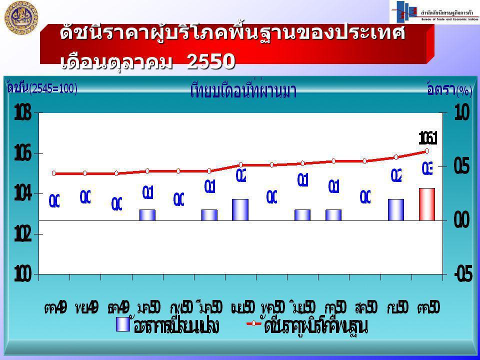 ดัชนีราคาผู้บริโภคพื้นฐานของประเทศ เดือนตุลาคม 2550