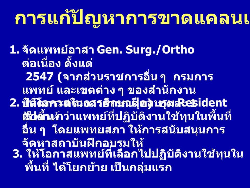 การแก้ปัญหาการขาดแคลนแพทย์ในพื้นที่ 1. จัดแพทย์อาสา Gen. Surg./Ortho ต่อเนื่อง ตั้งแต่ 2547 ( จากส่วนราชการอื่น ๆ กรมการ แพทย์ และเขตต่าง ๆ ของสำนักงา