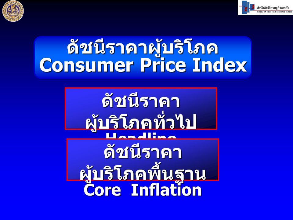 ดัชนีราคาผู้บริโภค Consumer Price Index ดัชนีราคา ผู้บริโภคทั่วไป Headline Inflation ดัชนีราคา ผู้บริโภคพื้นฐาน Core Inflation