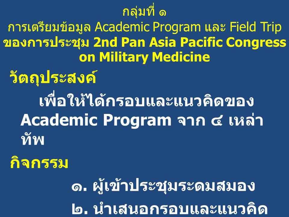 กลุ่มที่ ๑ การเตรียมข้อมูล Academic Program และ Field Trip ของการประชุม 2nd Pan Asia Pacific Congress on Military Medicine วัตถุประสงค์ เพื่อให้ได้กรอบและแนวคิดของ Academic Program จาก ๔ เหล่า ทัพ กิจกรรม ๑.