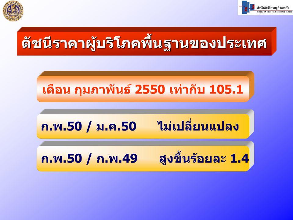 ดัชนีราคาผู้บริโภคพื้นฐานของประเทศ เดือนกุมภาพันธ์ 2550