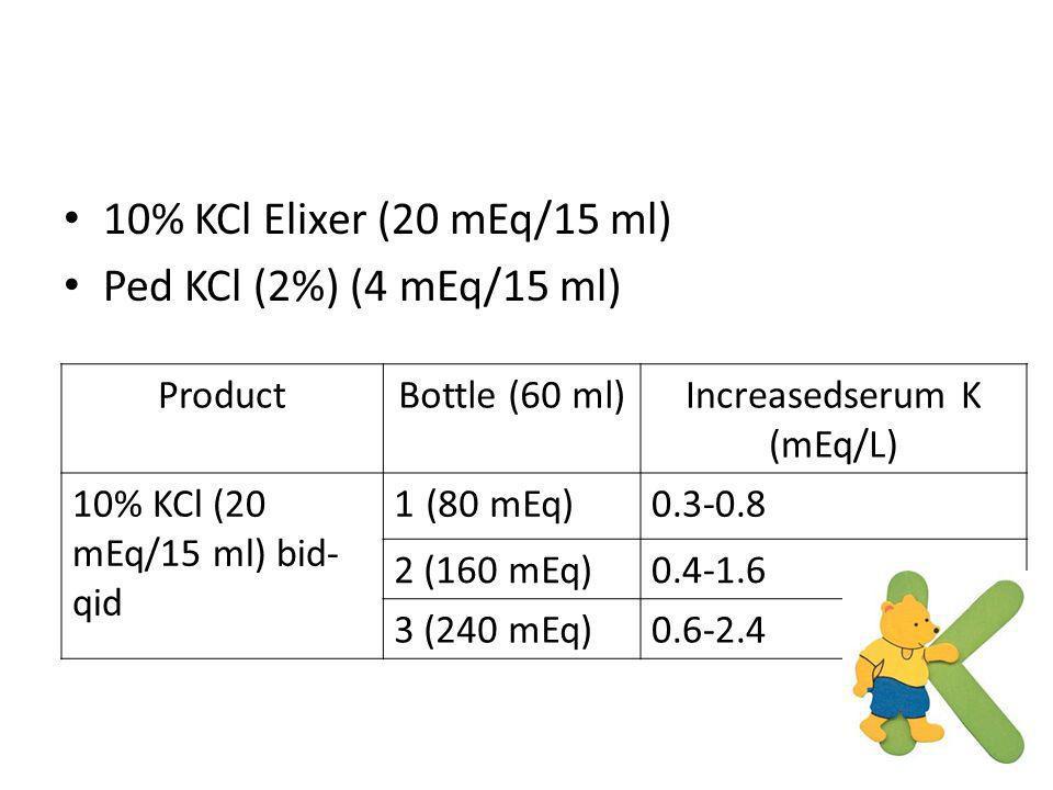 10% KCl Elixer (20 mEq/15 ml) Ped KCl (2%) (4 mEq/15 ml) ProductBottle (60 ml)Increasedserum K (mEq/L) 10% KCl (20 mEq/15 ml) bid- qid 1 (80 mEq)0.3-0