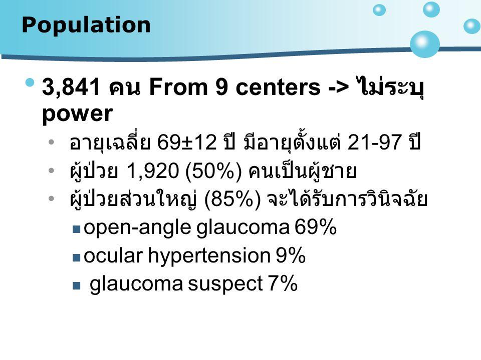 Population 3,841 คน From 9 centers -> ไม่ระบุ power อายุเฉลี่ย 69±12 ปี มีอายุตั้งแต่ 21-97 ปี ผู้ป่วย 1,920 (50%) คนเป็นผู้ชาย ผู้ป่วยส่วนใหญ่ (85%) จะได้รับการวินิจฉัย open-angle glaucoma 69% ocular hypertension 9% glaucoma suspect 7%