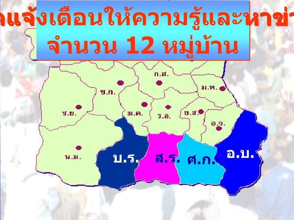 ชุดแจ้งเตือนให้ความรู้และหาข่าว จำนวน 12 หมู่บ้าน ชุดแจ้งเตือนให้ความรู้และหาข่าว จำนวน 12 หมู่บ้าน ศ.ก.ศ.ก. 1. ส.ร.ส.ร. บ.ร.บ.ร. อ.บ.อ.บ.