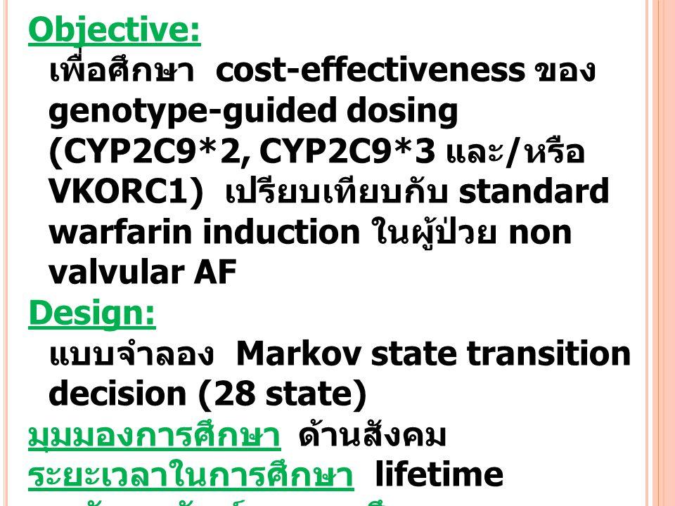 Objective: เพื่อศึกษา cost-effectiveness ของ genotype-guided dosing (CYP2C9*2, CYP2C9*3 และ / หรือ VKORC1) เปรียบเทียบกับ standard warfarin induction