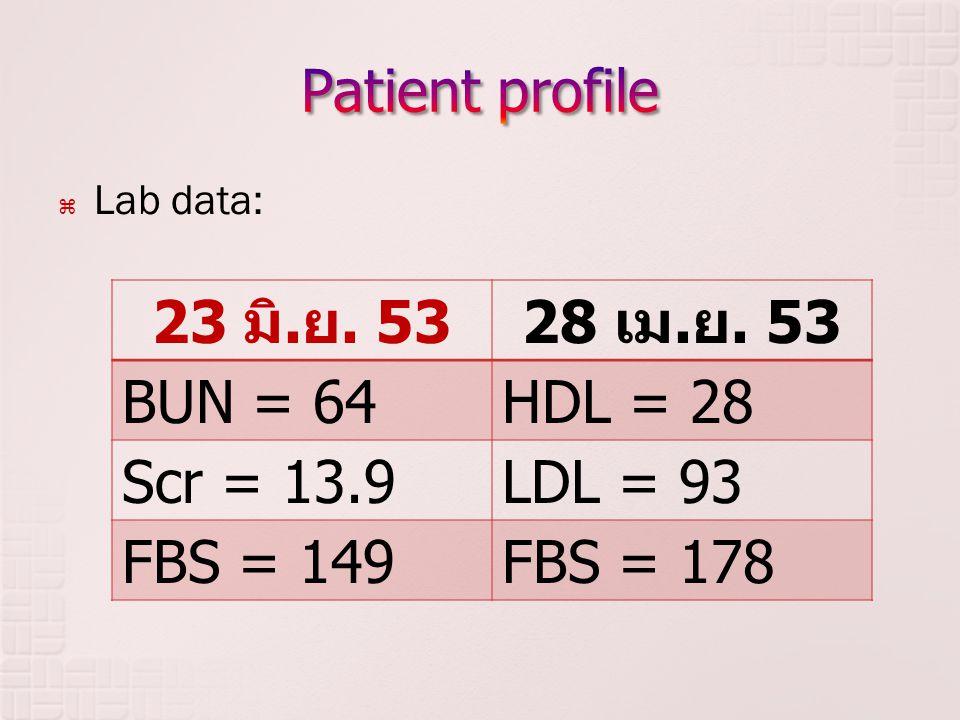  Lab data: 23 มิ. ย. 5328 เม. ย. 53 BUN = 64HDL = 28 Scr = 13.9LDL = 93 FBS = 149FBS = 178