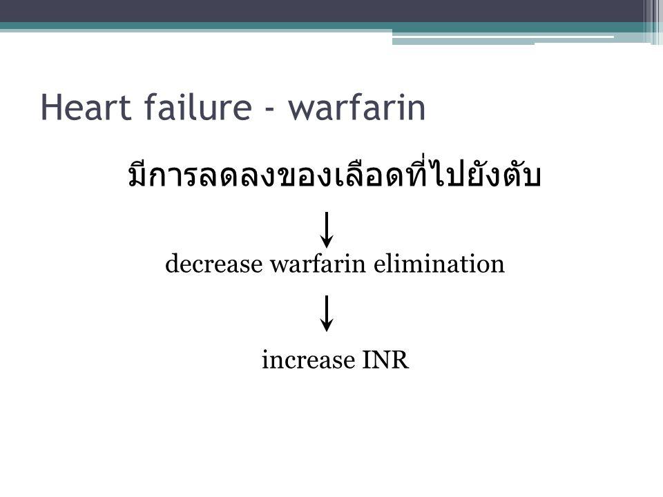 Heart failure - warfarin มีการลดลงของเลือดที่ไปยังตับ decrease warfarin elimination increase INR