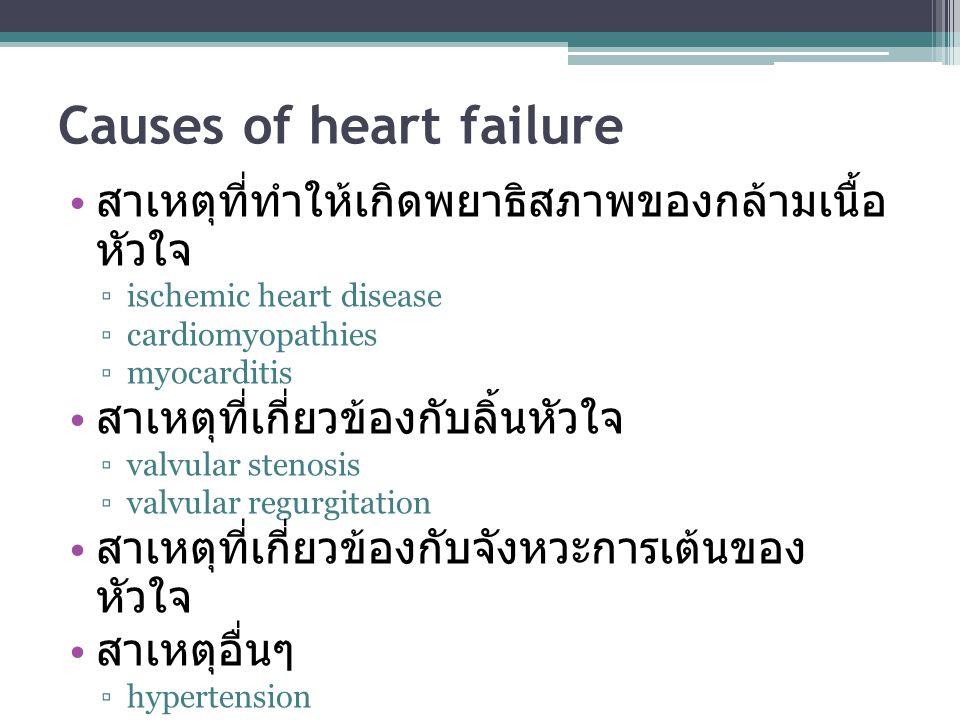 Causes of heart failure สาเหตุที่ทำให้เกิดพยาธิสภาพของกล้ามเนื้อ หัวใจ ▫ischemic heart disease ▫cardiomyopathies ▫myocarditis สาเหตุที่เกี่ยวข้องกับลิ