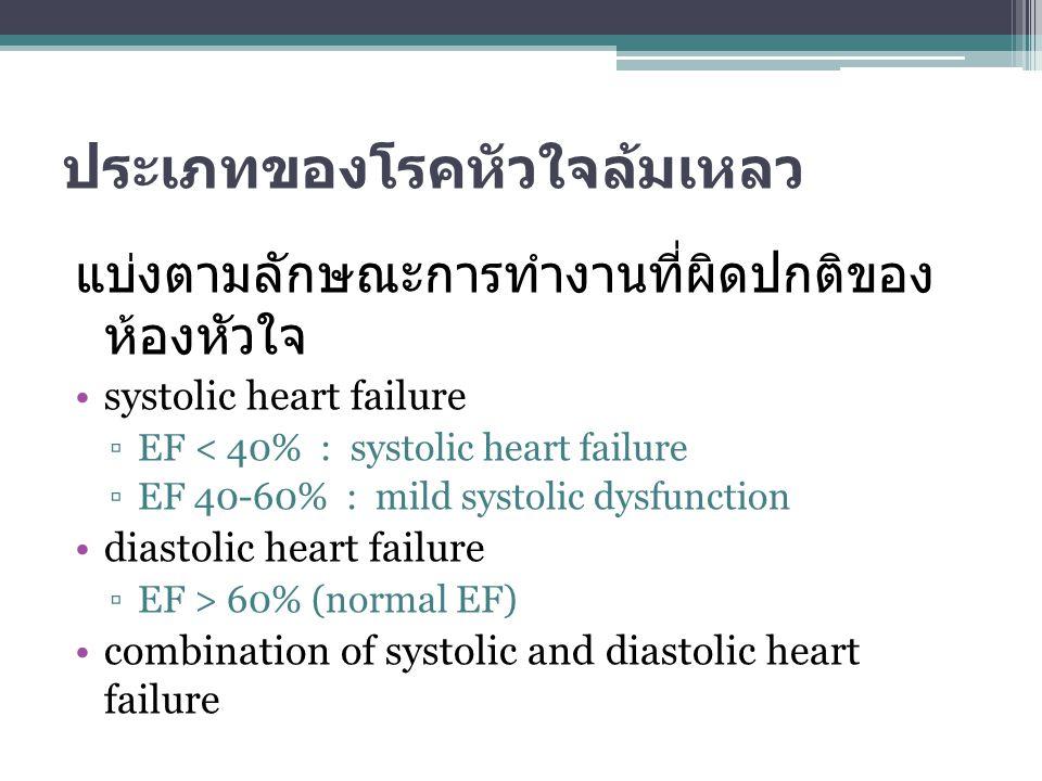 ประเภทของโรคหัวใจล้มเหลว แบ่งตามลักษณะการทำงานที่ผิดปกติของ ห้องหัวใจ systolic heart failure ▫EF < 40% : systolic heart failure ▫EF 40-60% : mild syst
