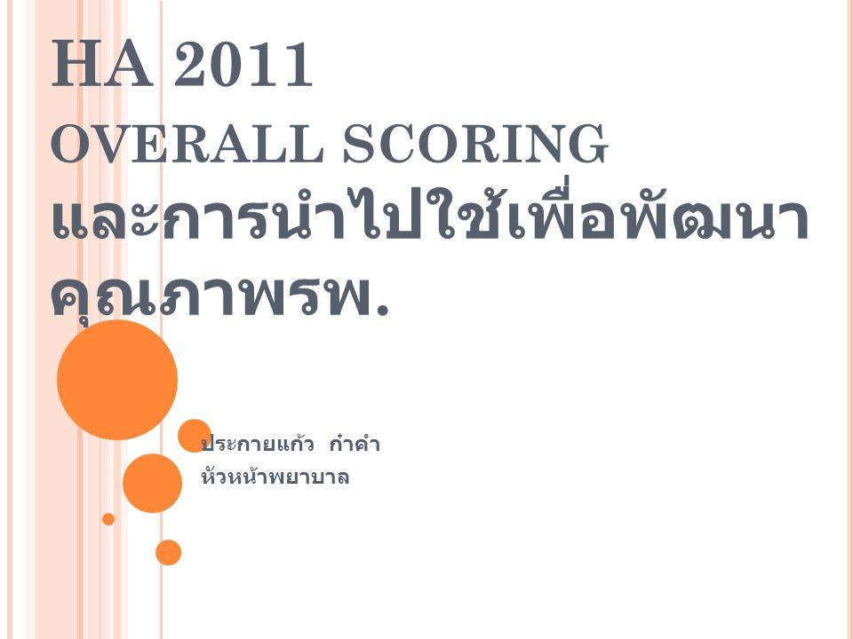 HA 2011 OVERALL SCORING และการนำไปใช้เพื่อพัฒนา คุณภาพรพ. ประกายแก้ว ก๋าคำ หัวหน้าพยาบาล