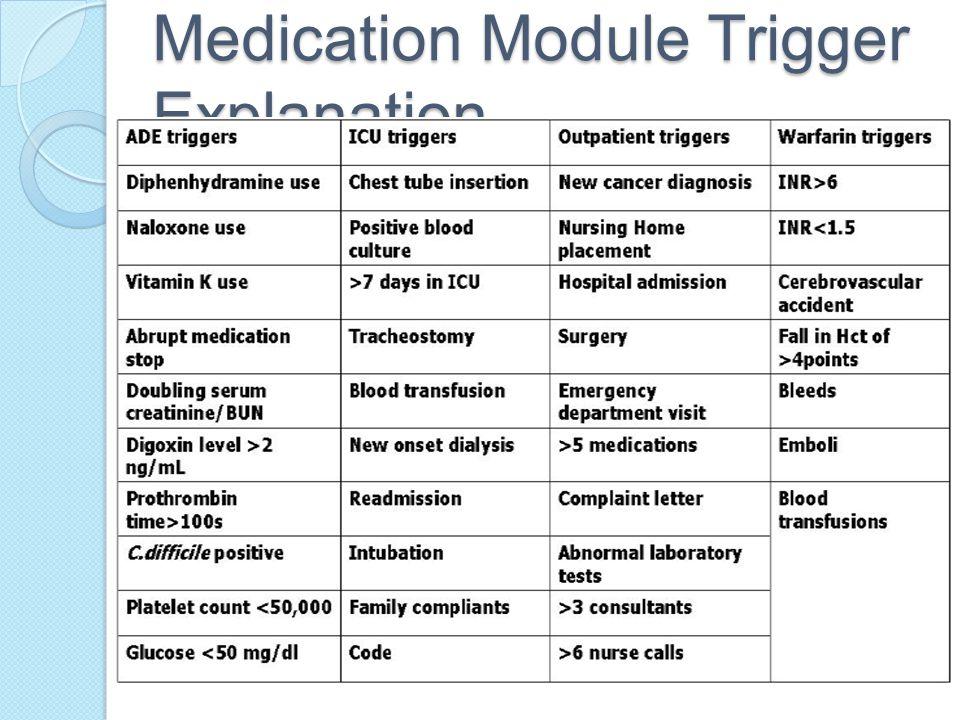 Medication Module Trigger Explanation