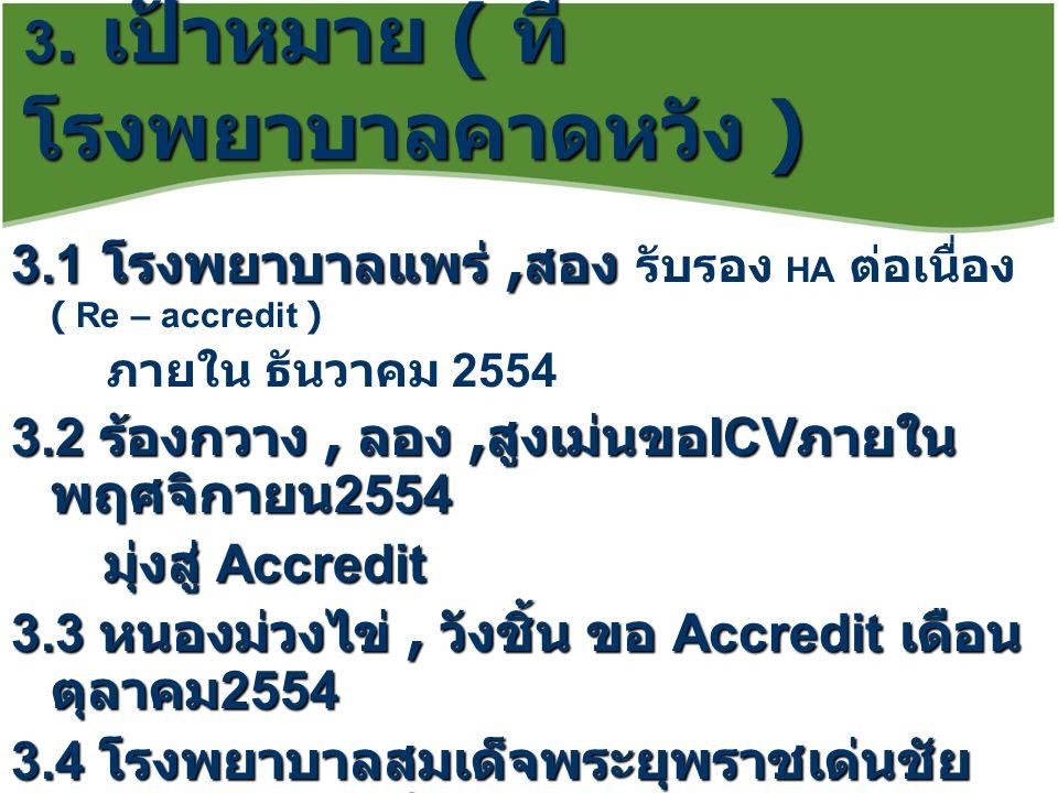3. เป้าหมาย ( ที่ โรงพยาบาลคาดหวัง ) 3.1 โรงพยาบาลแพร่, สอง 3.1 โรงพยาบาลแพร่, สอง รับรอง HA ต่อเนื่อง ( Re – accredit ) ภายใน ธันวาคม 2554 3.2 ร้องกว
