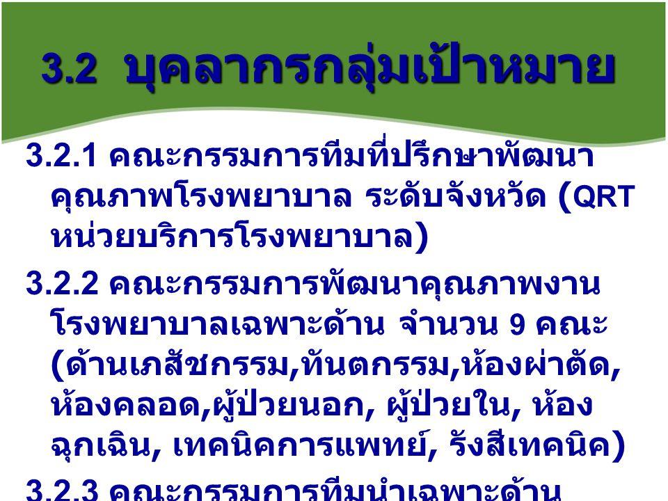 แผนการพัฒนาคุณภาพปี 2554 สำนักงาน สาธารณสุขจังหวัดแพร่ 1.