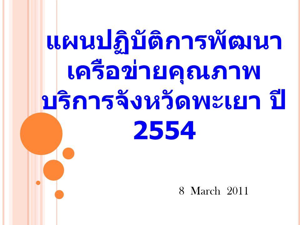 แผนปฏิบัติการพัฒนา เครือข่ายคุณภาพ บริการจังหวัดพะเยา ปี 2554 8 March 2011