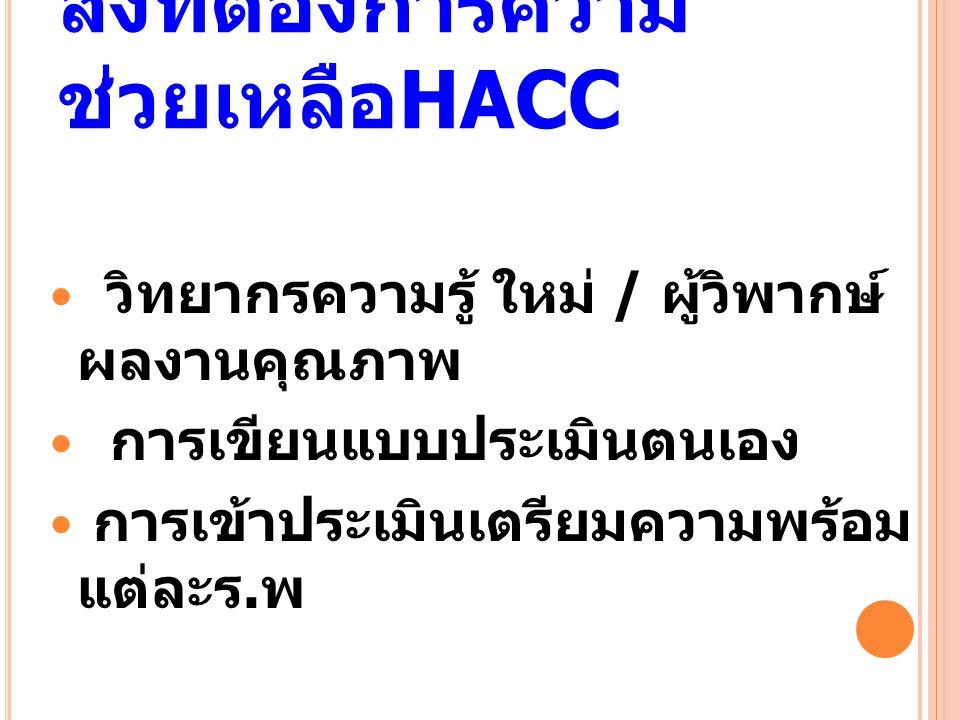 สิ่งที่ต้องการความ ช่วยเหลือ HACC วิทยากรความรู้ ใหม่ / ผู้วิพากษ์ ผลงานคุณภาพ การเขียนแบบประเมินตนเอง การเข้าประเมินเตรียมความพร้อม แต่ละร.