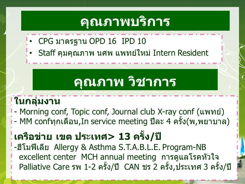 คุณภาพบริการ CPG มาตรฐาน OPD 16 IPD 10 Staff คุมคุณภาพ นศพ แพทย์ใหม่ Intern Resident คุณภาพ วิชาการ ในกลุ่มงาน - Morning conf, Topic conf, Journal club X-ray conf (แพทย์) - MM confทุกเดือน,In service meeting ปีละ 4 ครั้ง(พ,พยาบาล) เครือข่าย เขต ประเทศ> 13 ครั้ง/ปี -ฮีโมฟีเลีย Allergy & Asthma S.T.A.B.L.E.