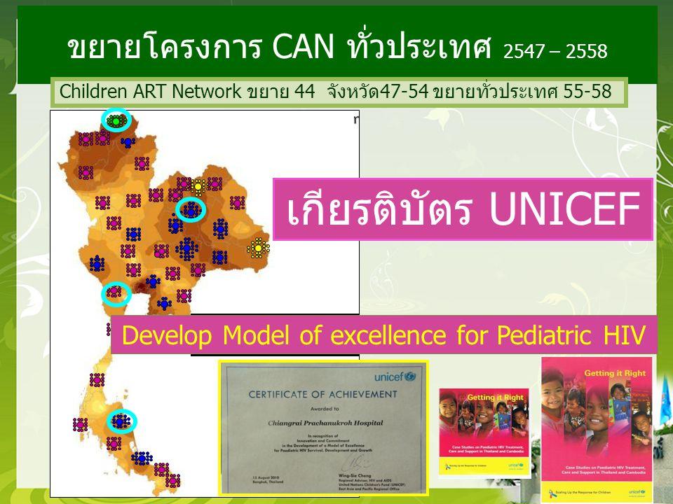 ขยายโครงการ CAN ทั่วประเทศ 2547 – 2558 a Estimated no. pediatric AIDS cases เกียรติบัตร UNICEF Develop Model of excellence for Pediatric HIV Children