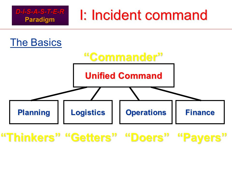 The Basics Commander Unified Command PlanningLogisticsOperationsFinance Thinkers Getters Doers Payers I: Incident command I: Incident command