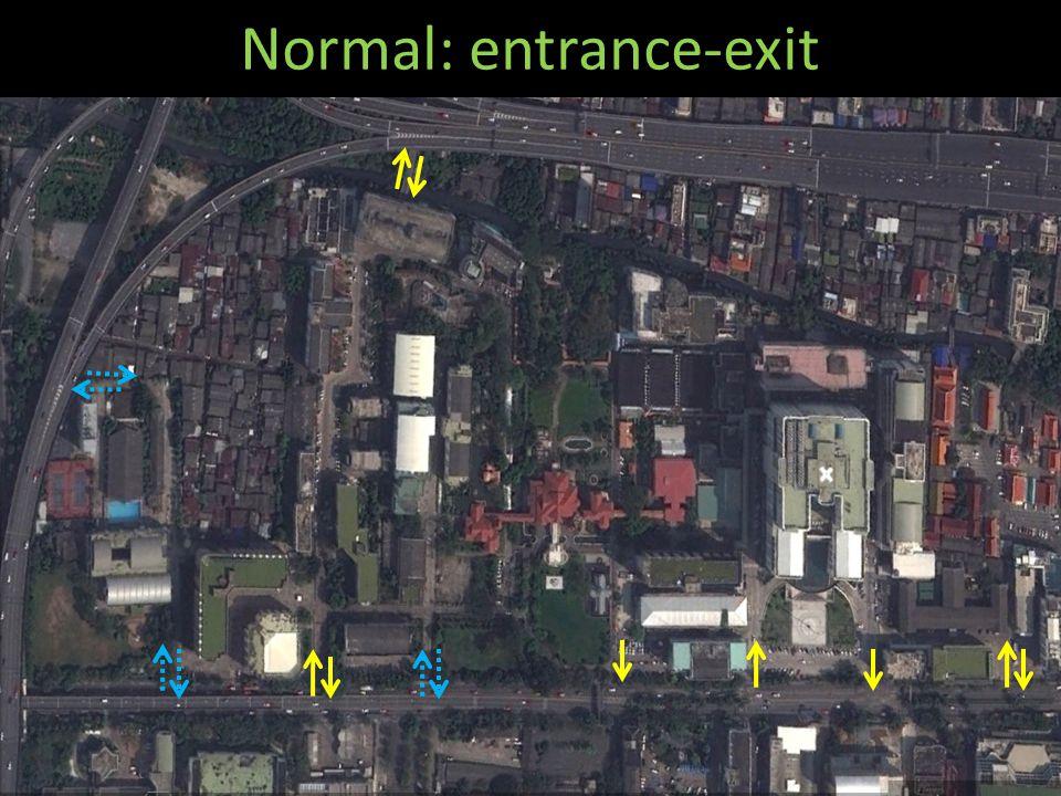 Normal: entrance-exit