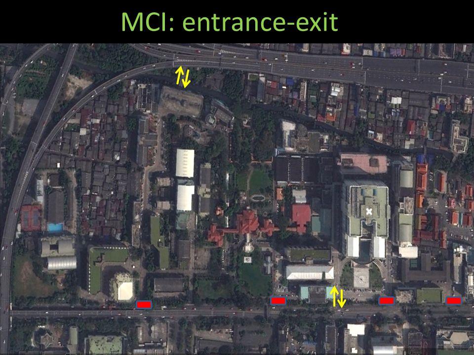 MCI: entrance-exit