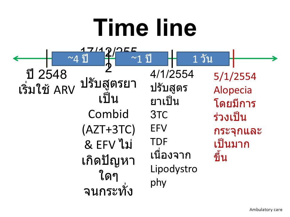 Time line ปี 2548 เริ่มใช้ ARV 17/12/255 2 ปรับสูตรยา เป็น Combid (AZT+3TC) & EFV ไม่ เกิดปัญหา ใดๆ จนกระทั่ง Ambulatory care 4/1/2554 ปรับสูตร ยาเป็น 3TC EFV TDF เนื่องจาก Lipodystro phy 5/1/2554 Alopecia โดยมีการ ร่วงเป็น กระจุกและ เป็นมาก ขึ้น ~1 ปี 1 วัน ~4 ปี