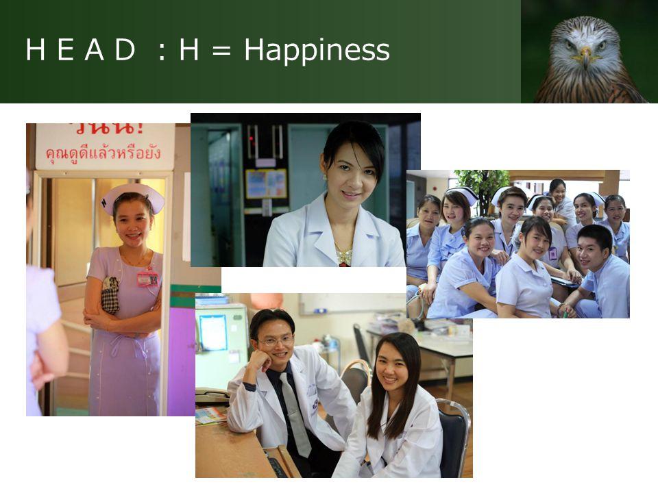 H E A D : E = English & Empowerment English Level AUA TOEIC SCORE Empowerment การพัฒนาขีด ความสามารถ