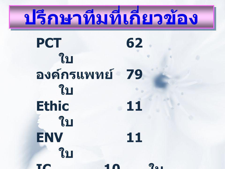 ปรึกษาทีมที่เกี่ยวข้อง PCT62 ใบ องค์กรแพทย์ 79 ใบ Ethic11 ใบ ENV11 ใบ IC10 ใบ PCT 2 ใบ อาชีวอนามัย 2 ใบ องค์กรพยาบาล 2 ใบ