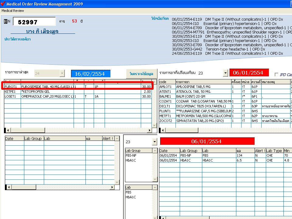 ประวัติการรักษา 06/01/54 Amlodipine (5) 1x1 pc Atenolol (50) 1x1 pc Losartan (50) 1x1 pc Flunarizine (5) 2xhs Metformin (500) 1x2 pc Simvastatin (20) 1xhs การรักษา ปัจจุบัน 16/02/54 Add : Furosemide (40) 1x1 pc 16/02/54 Add : Furosemide (40) 1x1 pc