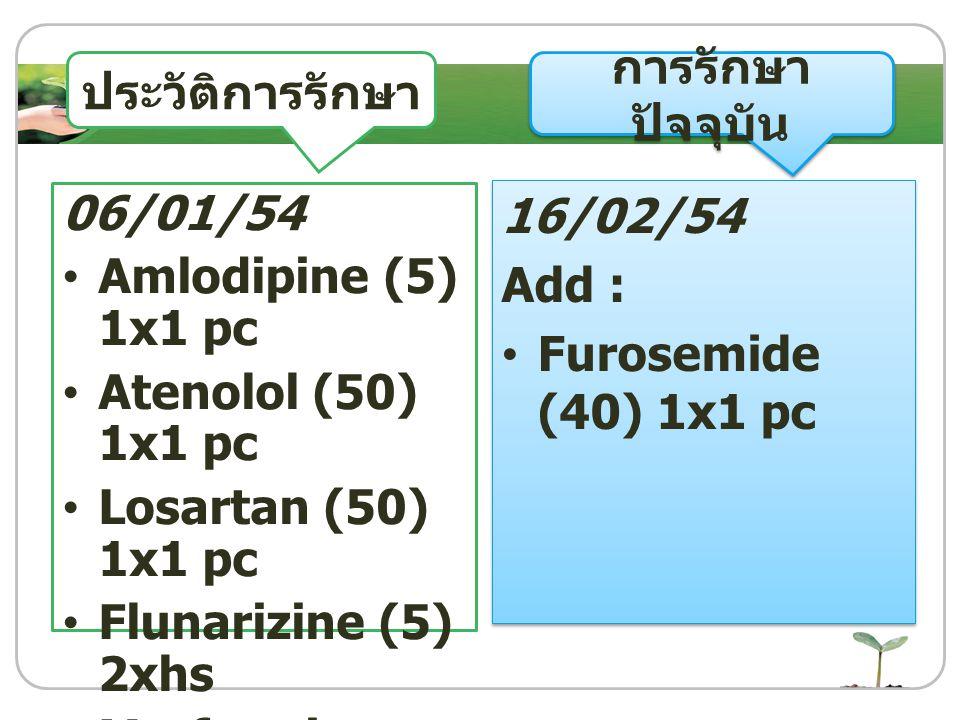 ประวัติการรักษา 06/01/54 Amlodipine (5) 1x1 pc Atenolol (50) 1x1 pc Losartan (50) 1x1 pc Flunarizine (5) 2xhs Metformin (500) 1x2 pc Simvastatin (20)